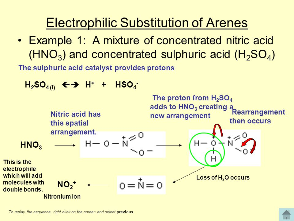 Electrophilic Substitution of Arenes Example 1: A mixture of concentrated nitric acid (HNO 3 ) and concentrated sulphuric acid (H 2 SO 4 ) The sulphuric acid catalyst provides protons H 2 SO 4 (l)  + HSO 4 - H+H+ HNO 3 Loss of H 2 O occurs NO 2 + Nitronium ion This is the electrophile which will add molecules with double bonds.