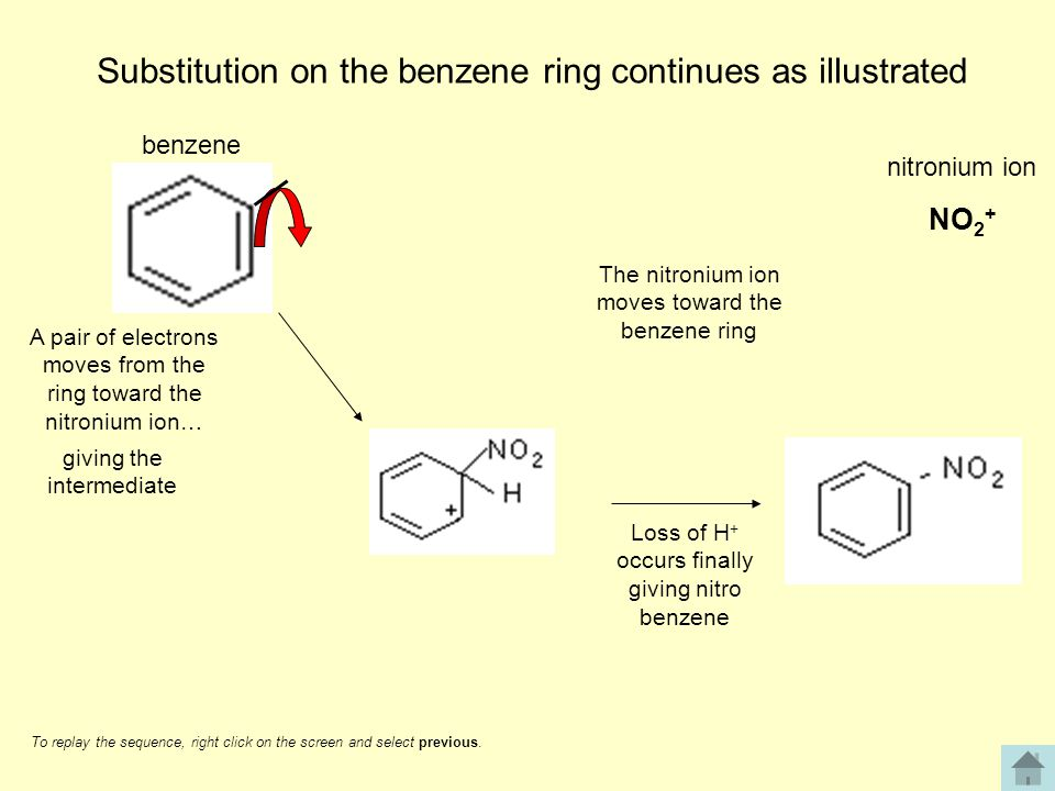 NO 2 + Loss of H + occurs finally giving nitro benzene Substitution on the benzene ring continues as illustrated The nitronium ion moves toward the benzene ring A pair of electrons moves from the ring toward the nitronium ion… giving the intermediate benzene nitronium ion To replay the sequence, right click on the screen and select previous.