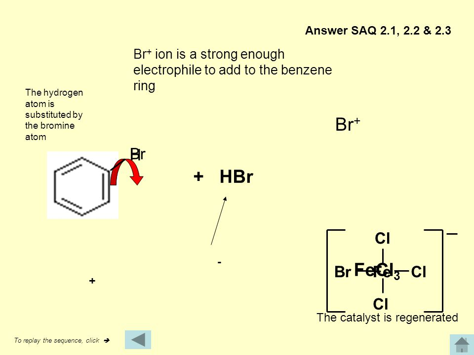 Br Br + Br + ion is a strong enough electrophile to add to the benzene ring + HBr Fe Cl Br FeCl 3 H + - The hydrogen atom is substituted by the bromine atom The catalyst is regenerated To replay the sequence, click  Answer SAQ 2.1, 2.2 & 2.3