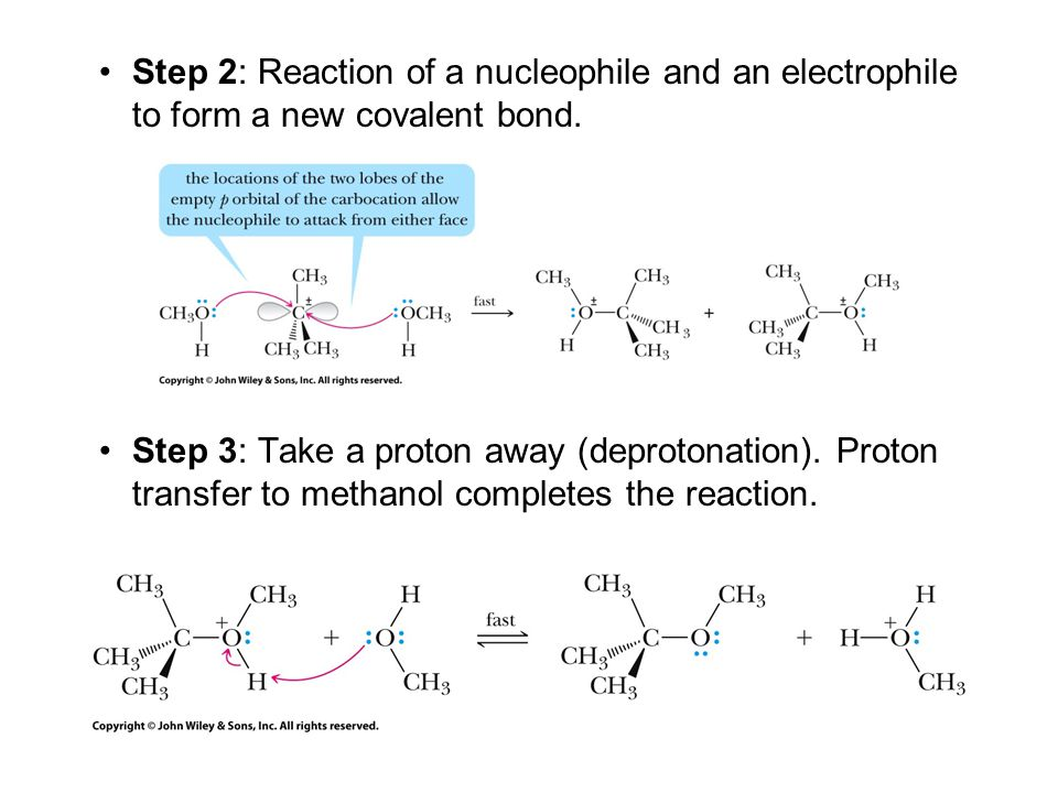 Step 2: Reaction of a nucleophile and an electrophile to form a new covalent bond. Step 3: Take a proton away (deprotonation). Proton transfer to meth