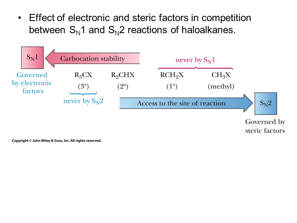 Effect of electronic and steric factors in competition between S N 1 and S N 2 reactions of haloalkanes.