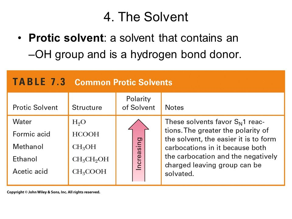 4. The Solvent Protic solvent: a solvent that contains an –OH group and is a hydrogen bond donor.
