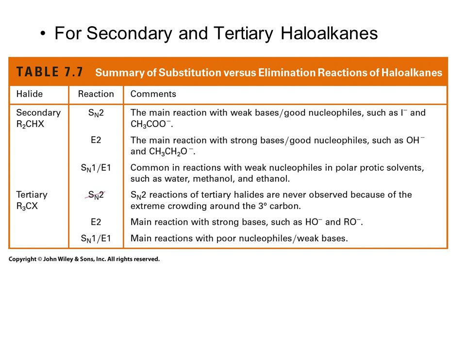 For Secondary and Tertiary Haloalkanes