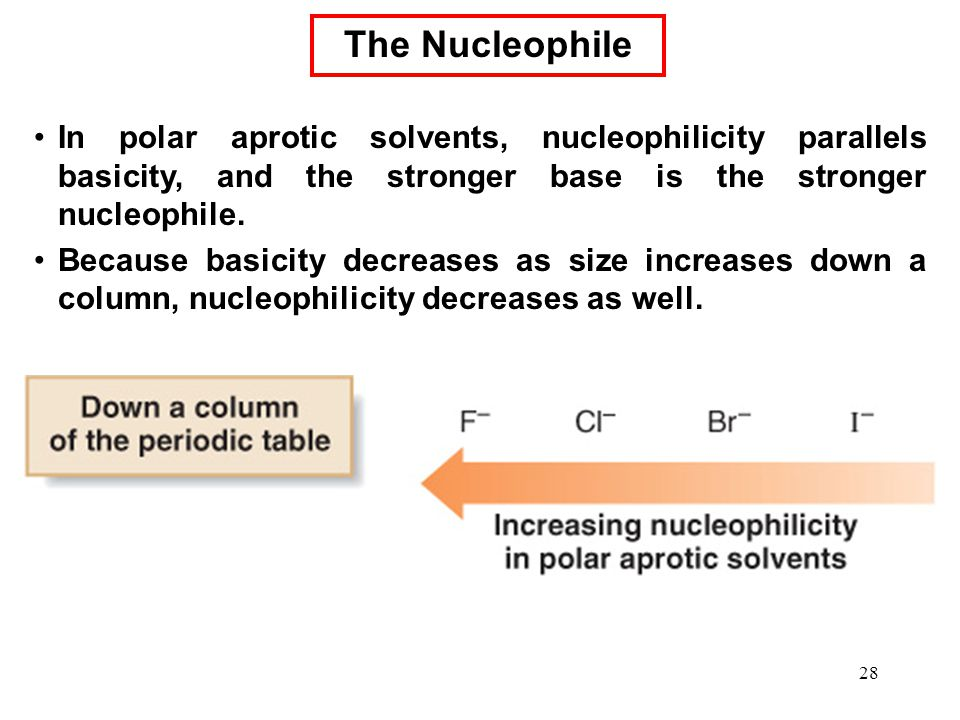 28 In polar aprotic solvents, nucleophilicity parallels basicity, and the stronger base is the stronger nucleophile. Because basicity decreases as siz