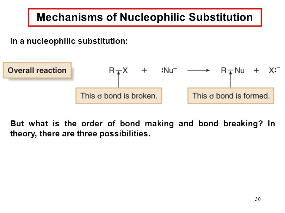 30 In a nucleophilic substitution: Mechanisms of Nucleophilic Substitution But what is the order of bond making and bond breaking? In theory, there ar