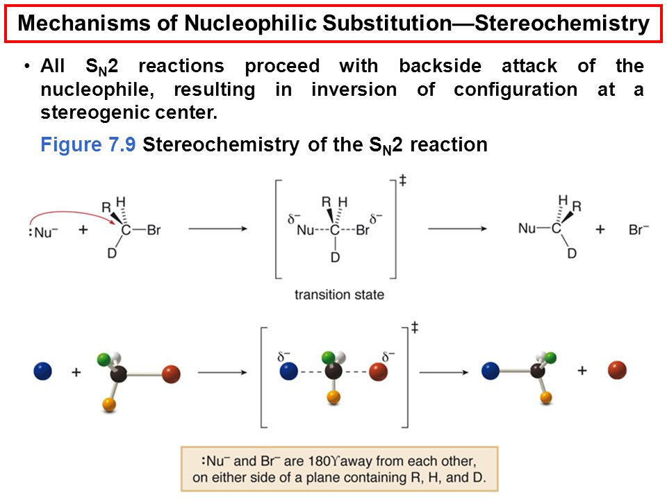 38 All S N 2 reactions proceed with backside attack of the nucleophile, resulting in inversion of configuration at a stereogenic center. Mechanisms of