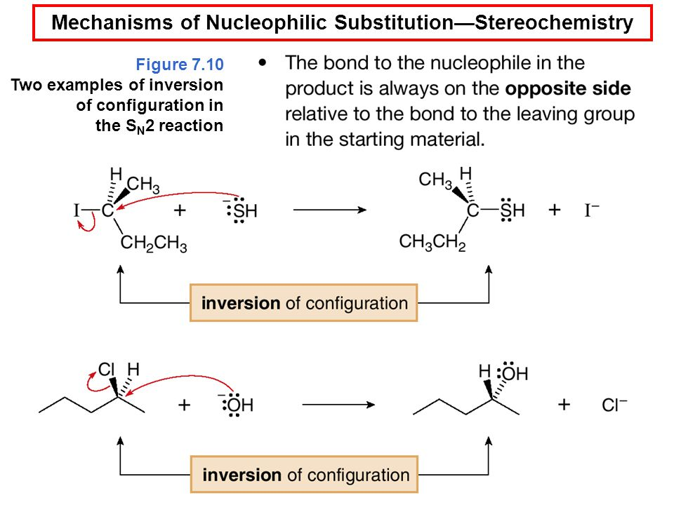 39 Figure 7.10 Two examples of inversion of configuration in the S N 2 reaction Mechanisms of Nucleophilic Substitution—Stereochemistry