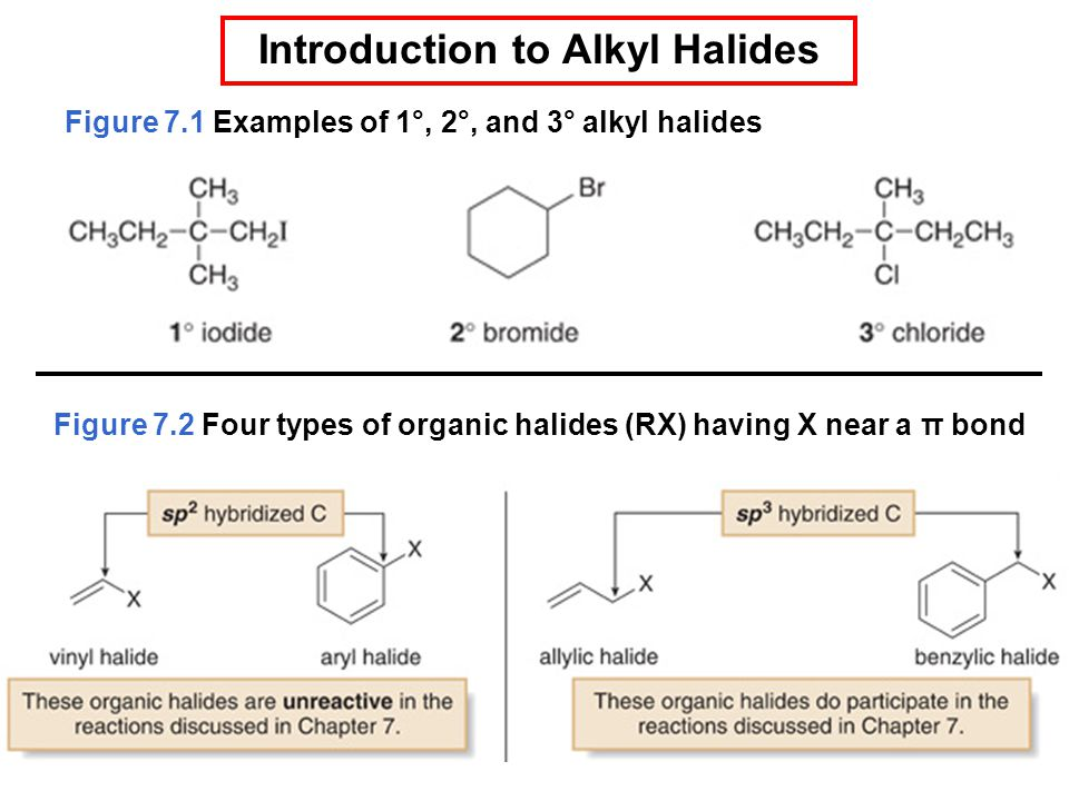 4 Figure 7.1 Examples of 1°, 2°, and 3° alkyl halides Figure 7.2 Four types of organic halides (RX) having X near a π bond Introduction to Alkyl Halid