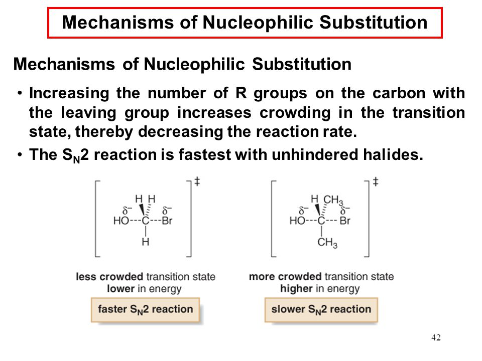 42 Mechanisms of Nucleophilic Substitution Increasing the number of R groups on the carbon with the leaving group increases crowding in the transition
