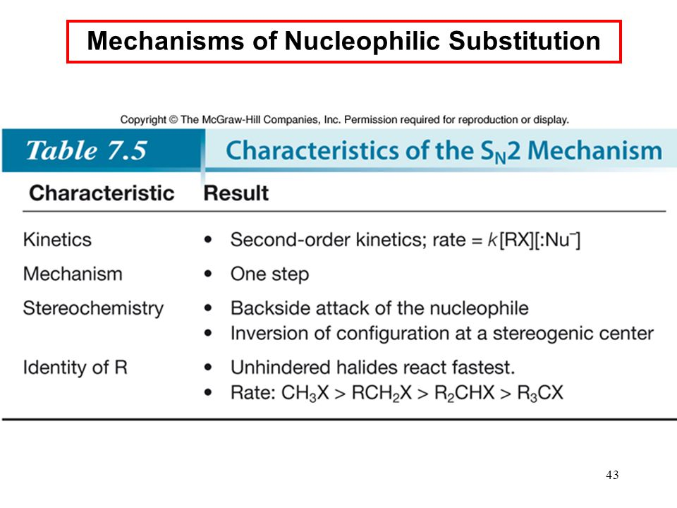 43 Mechanisms of Nucleophilic Substitution