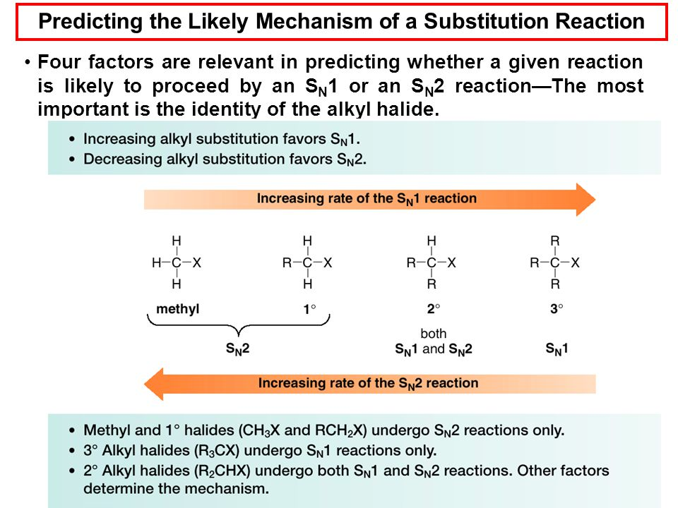 66 Predicting the Likely Mechanism of a Substitution Reaction Four factors are relevant in predicting whether a given reaction is likely to proceed by