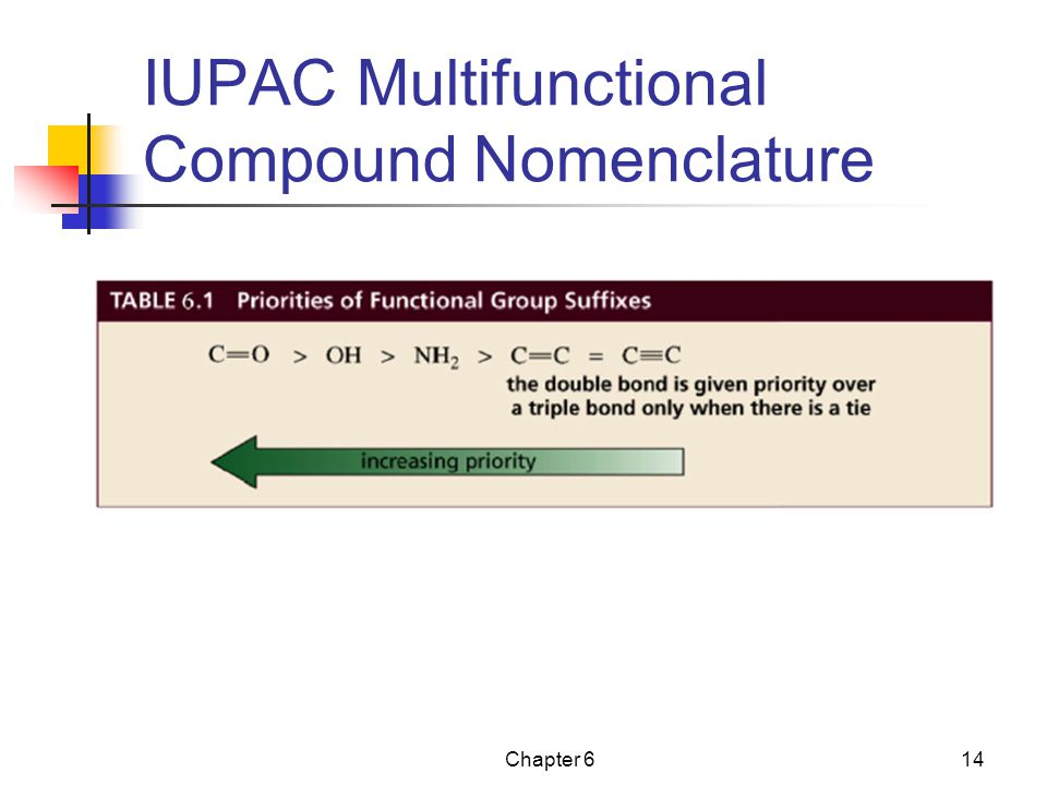 Chapter 614 IUPAC Multifunctional Compound Nomenclature