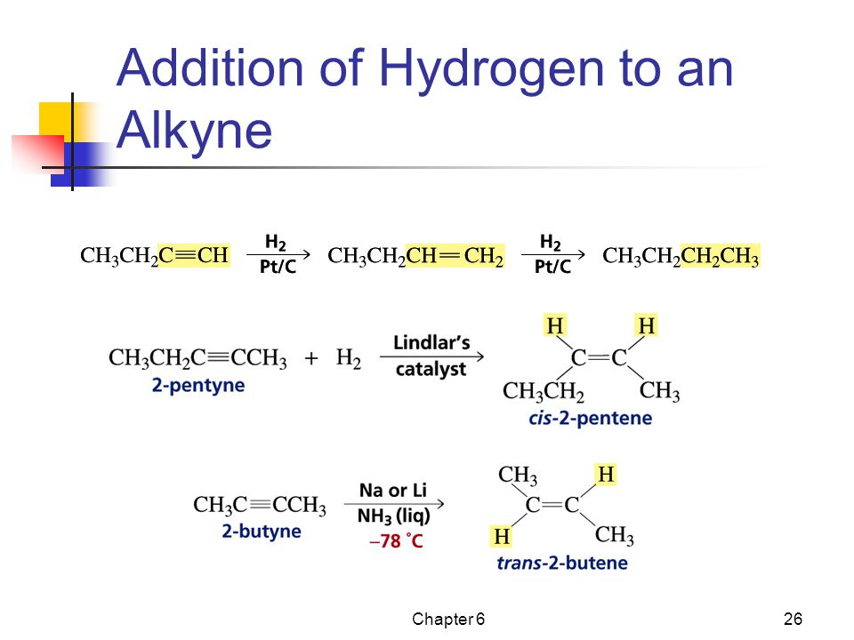 Chapter 626 Addition of Hydrogen to an Alkyne