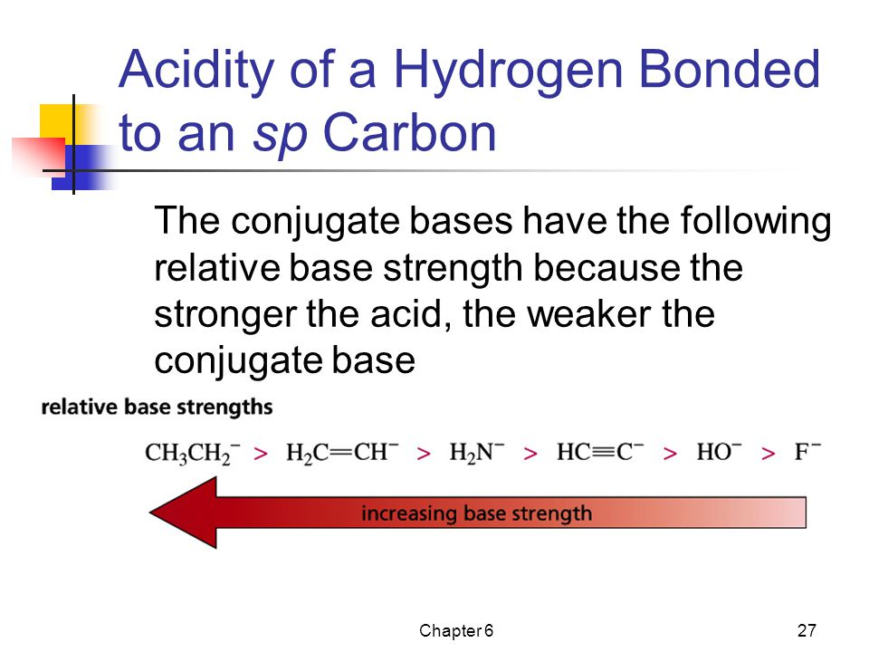 Chapter 627 Acidity of a Hydrogen Bonded to an sp Carbon The conjugate bases have the following relative base strength because the stronger the acid, the weaker the conjugate base