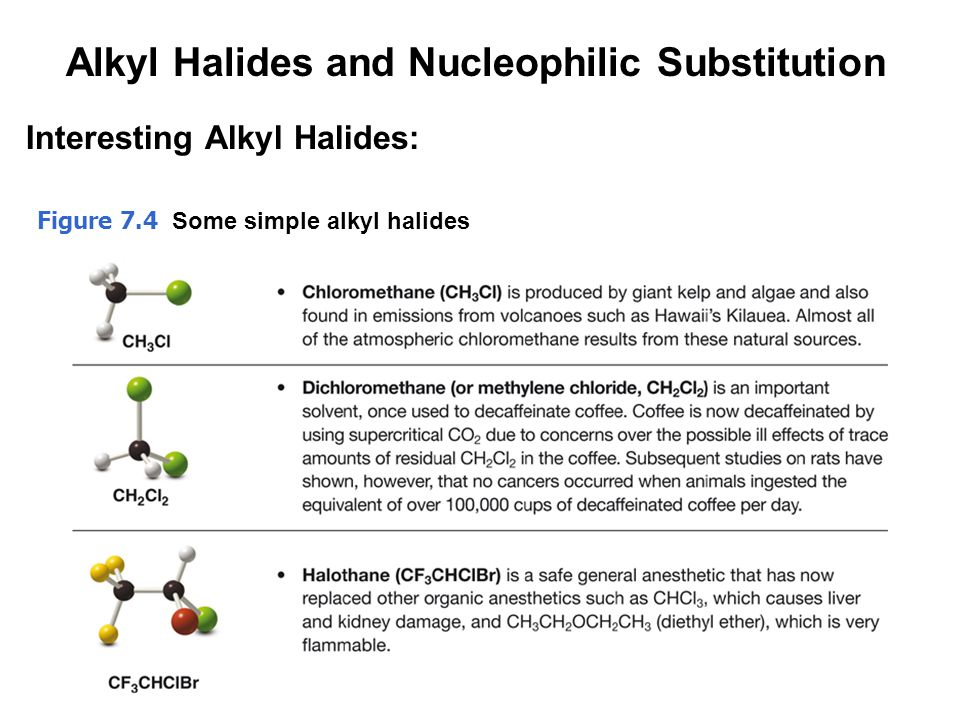 10 Interesting Alkyl Halides: Figure 7.4 Some simple alkyl halides Alkyl Halides and Nucleophilic Substitution