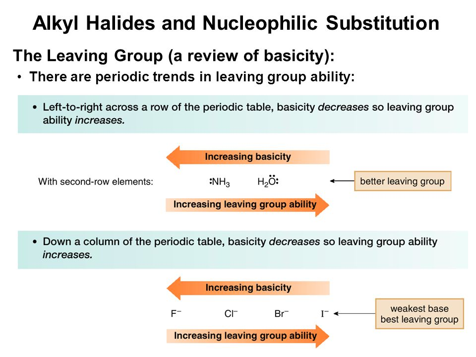 18 There are periodic trends in leaving group ability: Alkyl Halides and Nucleophilic Substitution The Leaving Group (a review of basicity):