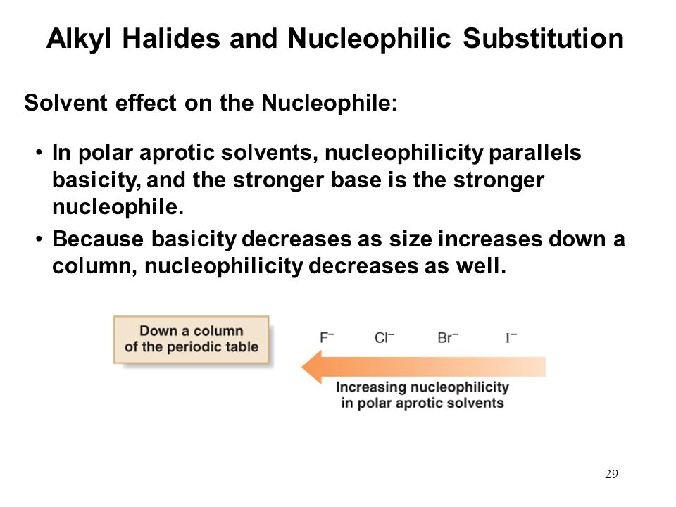 29 In polar aprotic solvents, nucleophilicity parallels basicity, and the stronger base is the stronger nucleophile. Because basicity decreases as siz