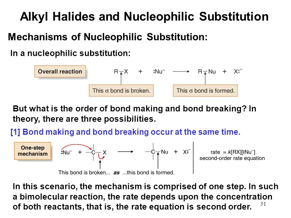 31 In a nucleophilic substitution: Mechanisms of Nucleophilic Substitution: But what is the order of bond making and bond breaking.
