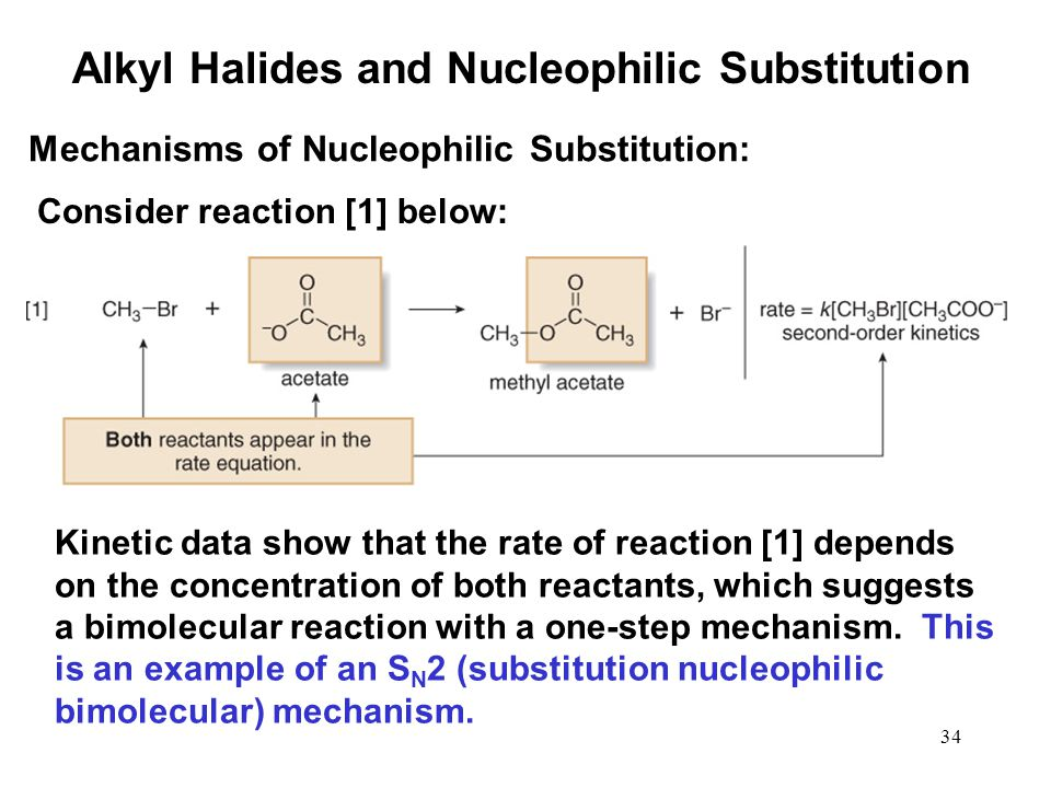 34 Consider reaction [1] below: Kinetic data show that the rate of reaction [1] depends on the concentration of both reactants, which suggests a bimolecular reaction with a one-step mechanism.