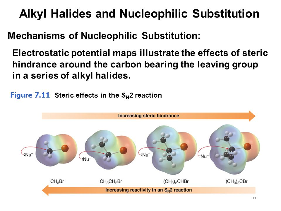 41 Electrostatic potential maps illustrate the effects of steric hindrance around the carbon bearing the leaving group in a series of alkyl halides.