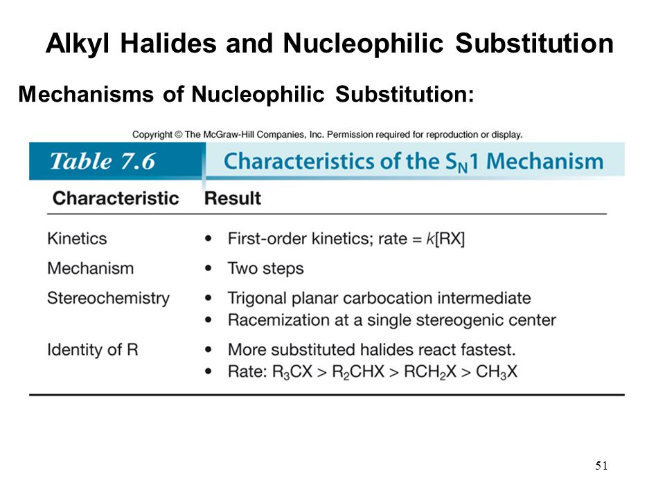 51 Alkyl Halides and Nucleophilic Substitution Mechanisms of Nucleophilic Substitution: