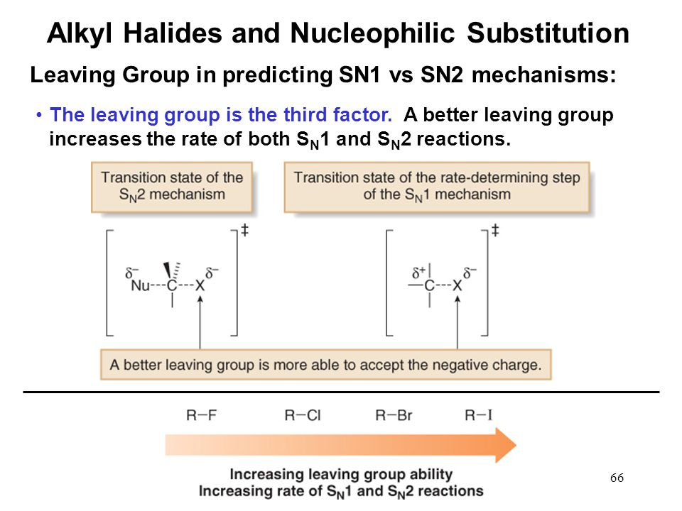66 The leaving group is the third factor. A better leaving group increases the rate of both S N 1 and S N 2 reactions. Alkyl Halides and Nucleophilic