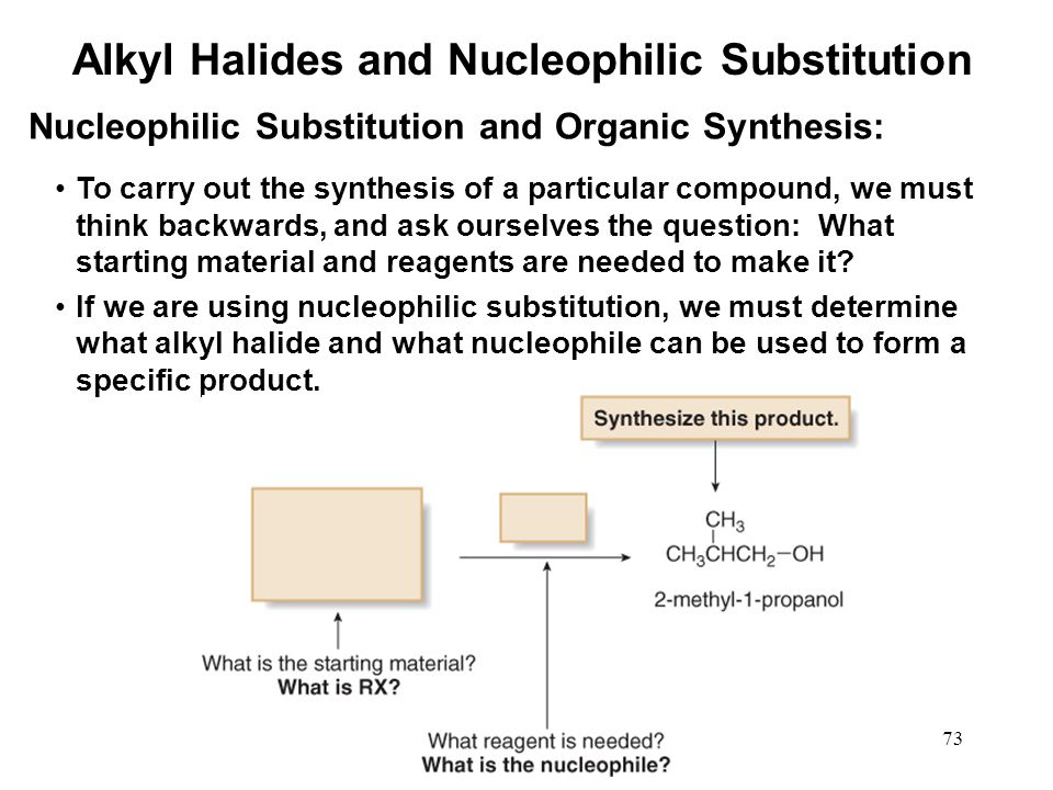 73 Nucleophilic Substitution and Organic Synthesis: To carry out the synthesis of a particular compound, we must think backwards, and ask ourselves the question: What starting material and reagents are needed to make it.