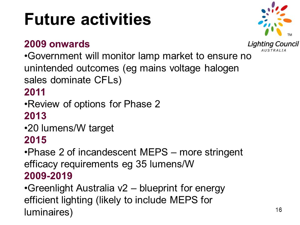 16 Future activities 2009 onwards Government will monitor lamp market to ensure no unintended outcomes (eg mains voltage halogen sales dominate CFLs)