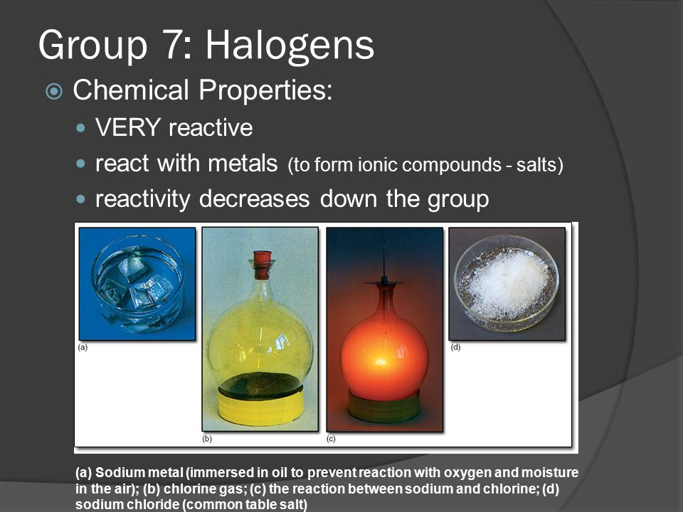 Halides  Are the ionic salts formed by halogens and metals Halogen + metal  metal halide Remember some of these from earlier in this powerpoint.