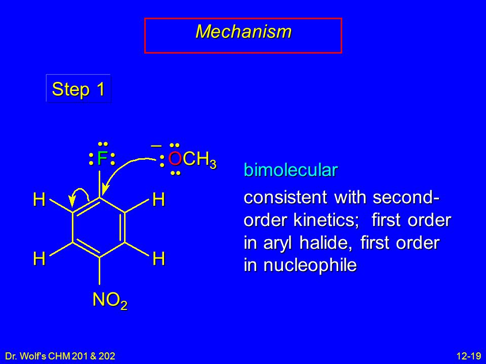 Dr. Wolf's CHM 201 & 20212-19 Mechanism OCH 3 – NO 2 F H H H H bimolecular consistent with second- order kinetics; first order in aryl halide, first o