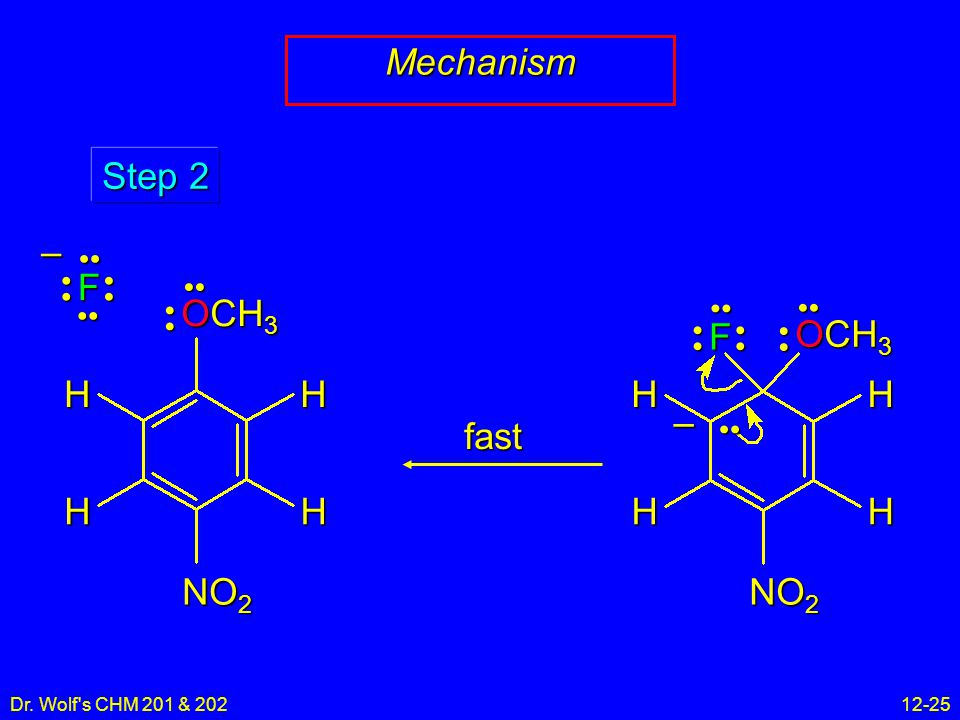 Dr. Wolf's CHM 201 & 20212-25 Mechanism fast OCH 3 NO 2 H H H H F H H H H – OCH 3 F – Step 2