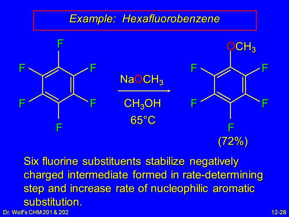 Dr. Wolf's CHM 201 & 20212-28 Example: Hexafluorobenzene FFF F F F NaOCH 3 CH 3 OH 65°C F OCH 3 F F F F (72%) Six fluorine substituents stabilize nega