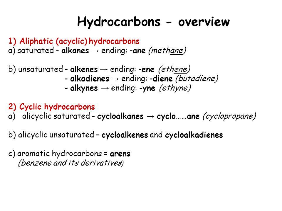 """Hydrocarbon rests (alkyls, R) CH 4 → CH 3 - → -CH 2 - methanemethyl methylene CH 3 -CH 3 → CH 3 -CH 2 - → -CH 2 -CH 2 - ethane ethyl ethylene CH 2 =CH 2 → CH 2 =CH- → -CH=CH- ethenevinyl vinylene (""""ethylene )(ethenyl)"""
