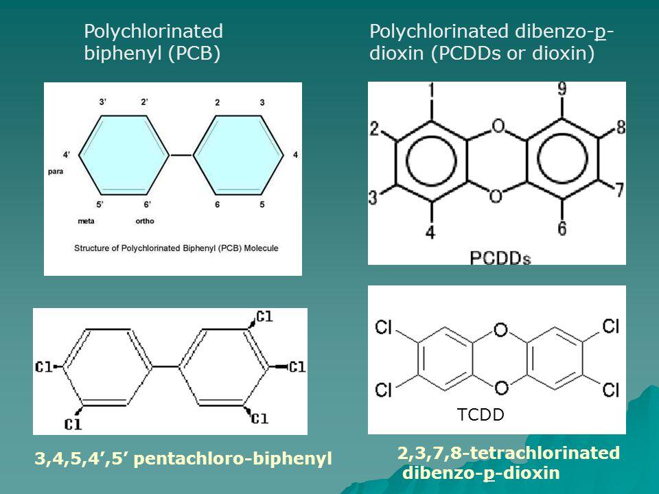 Polychlorinated biphenyl (PCB) Polychlorinated dibenzo-p- dioxin (PCDDs or dioxin) TCDD 2,3,7,8-tetrachlorinated dibenzo-p-dioxin 3,4,5,4',5' pentachl