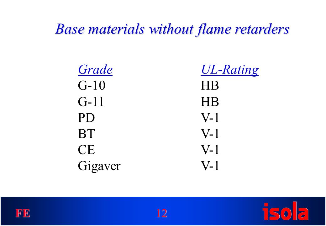 FE Base materials without flame retarders Grade G-10 G-11 PD BT CE Gigaver UL-Rating HB V-1 12