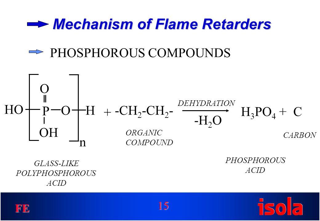 FE Mechanism of Flame Retarders PHOSPHOROUS COMPOUNDS + H 3 PO 4 + C HO O P OH HO n -CH 2 -CH 2 - DEHYDRATION GLASS-LIKE POLYPHOSPHOROUS ACID ORGANIC COMPOUND PHOSPHOROUS ACID CARBON -H 2 O 15