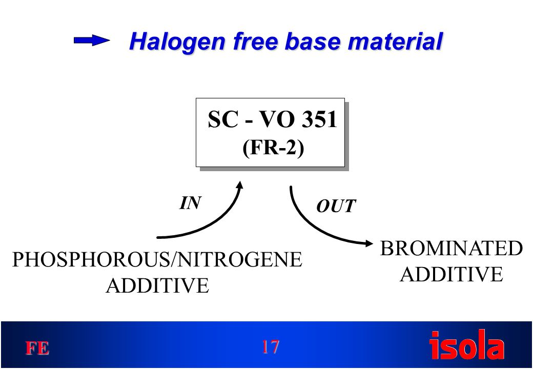 FE Halogen free base material SC - VO 351 (FR-2) PHOSPHOROUS/NITROGENE ADDITIVE BROMINATED ADDITIVE IN OUT 17