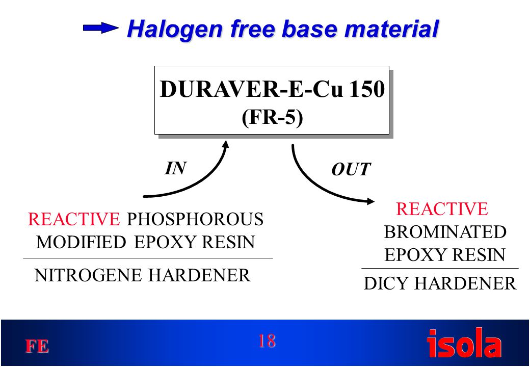 FE Halogen free base material DURAVER-E-Cu 150 (FR-5) REACTIVE PHOSPHOROUS MODIFIED EPOXY RESIN REACTIVE BROMINATED EPOXY RESIN IN OUT NITROGENE HARDENER DICY HARDENER 18