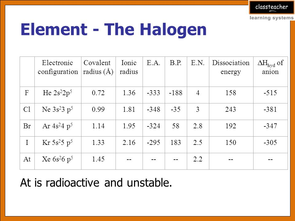 Element - The Halogen At is radioactive and unstable.