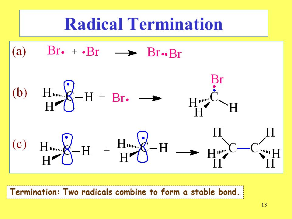 13 Radical Termination Termination: Two radicals combine to form a stable bond.