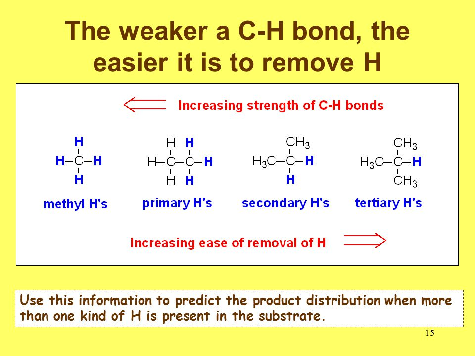 15 The weaker a C-H bond, the easier it is to remove H Use this information to predict the product distribution when more than one kind of H is present in the substrate.