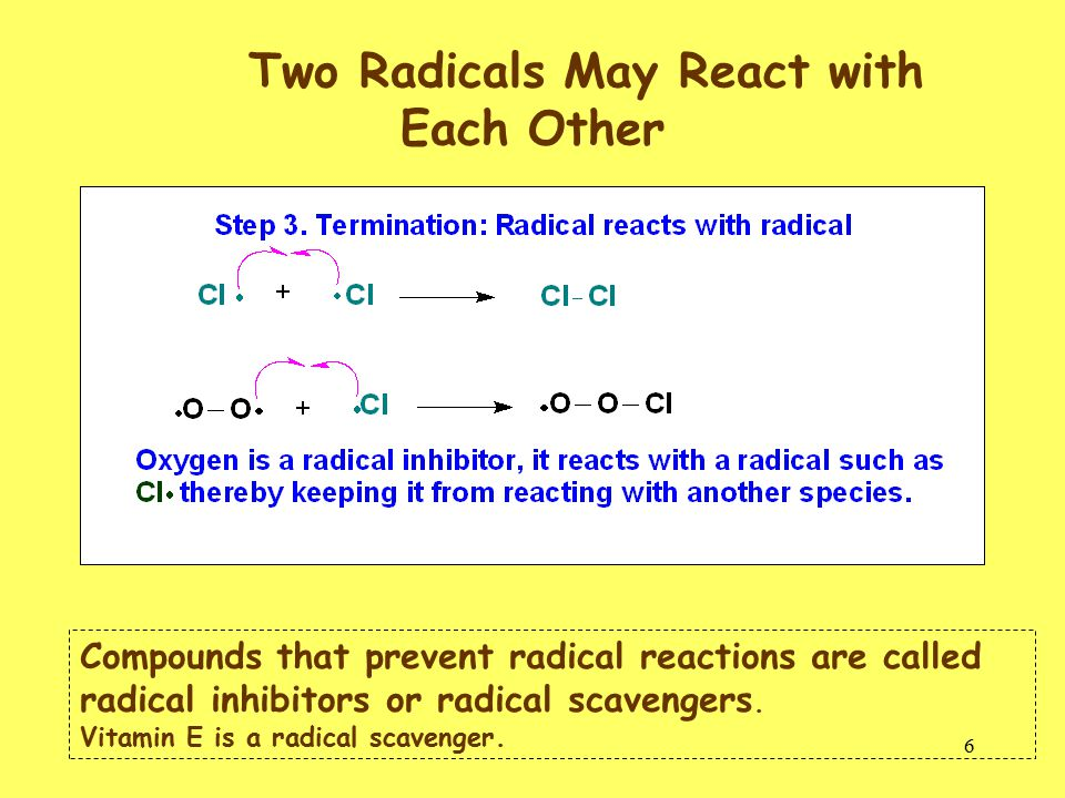 6 Two Radicals May React with Each Other Compounds that prevent radical reactions are called radical inhibitors or radical scavengers.