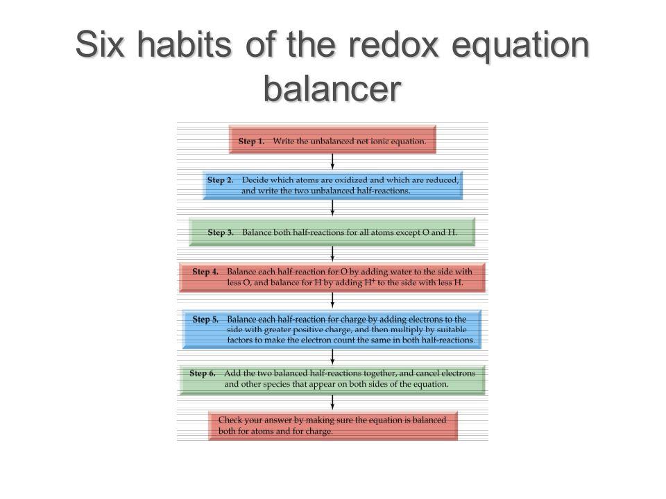 Six habits of the redox equation balancer