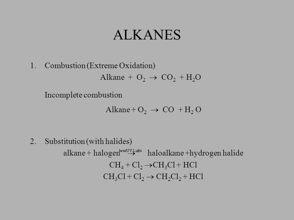 ALKENES 1.Addition Reactions (breaking of the double bond) A)Halogenation (adding halides) alkene + halogen haloalkane B)Hydrogenation (adding hydrogen) alkene + hydrogen alkane CH 2 =CH 2 + H 2 CH 3 CH 3