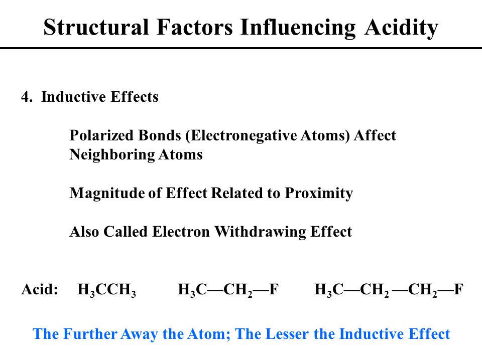 Structural Factors Influencing Acidity 4. Inductive Effects Polarized Bonds (Electronegative Atoms) Affect Neighboring Atoms Magnitude of Effect Relat