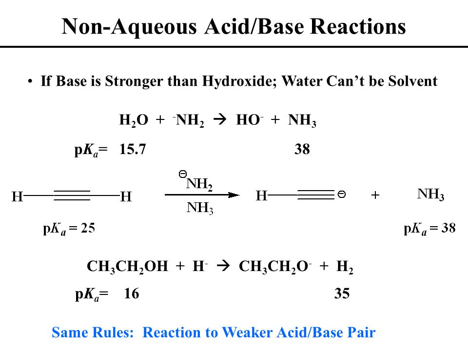 Non-Aqueous Acid/Base Reactions If Base is Stronger than Hydroxide; Water Can't be Solvent H 2 O + - NH 2  HO - + NH 3 CH 3 CH 2 OH + H -  CH 3 CH 2