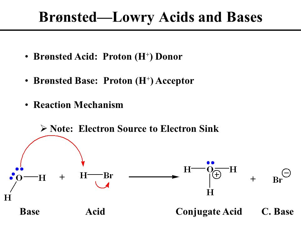 Brønsted—Lowry Acids and Bases Brønsted Acid: Proton (H + ) Donor Brønsted Base: Proton (H + ) Acceptor Reaction Mechanism  Note: Electron Source to