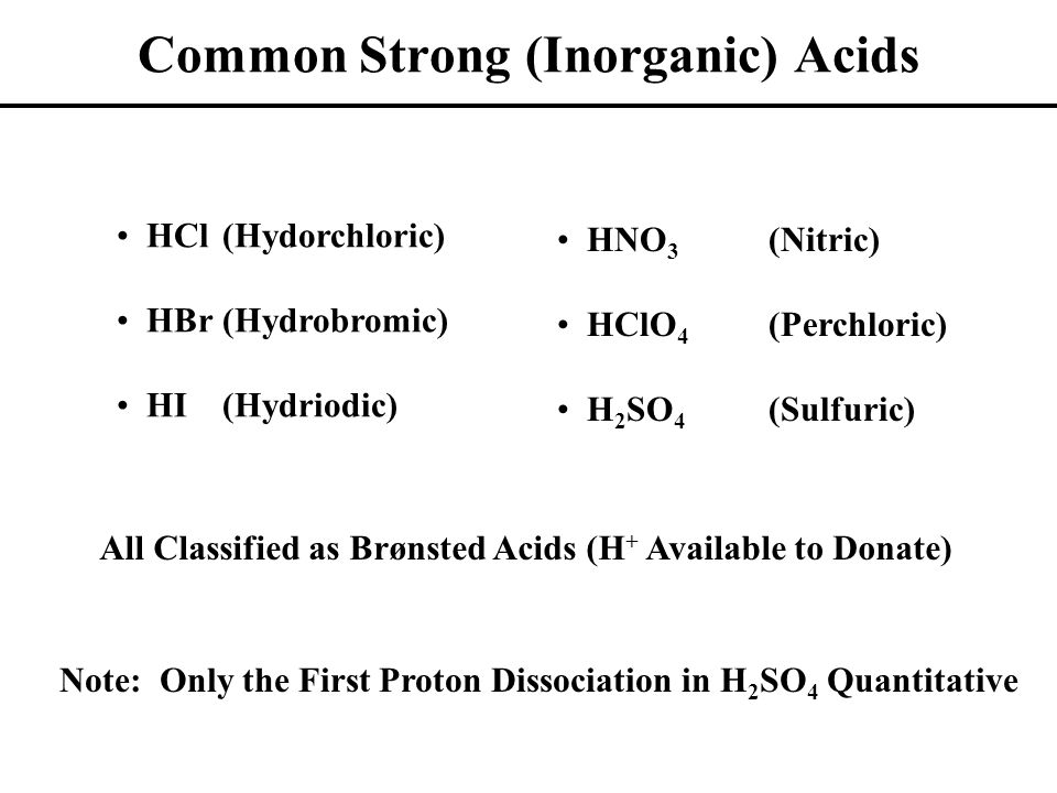 Common Strong (Inorganic) Acids HCl(Hydorchloric) HBr(Hydrobromic) HI(Hydriodic) HNO 3 (Nitric) HClO 4 (Perchloric) H 2 SO 4 (Sulfuric) Note: Only the First Proton Dissociation in H 2 SO 4 Quantitative All Classified as Brønsted Acids (H + Available to Donate)