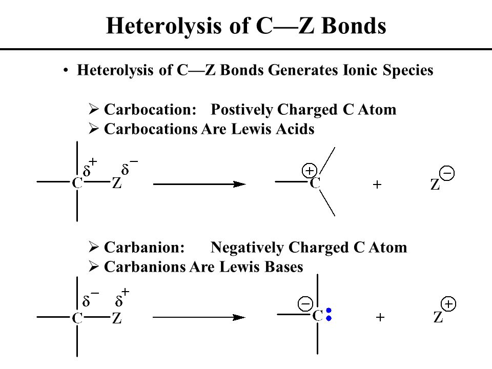 Heterolysis of C—Z Bonds Heterolysis of C—Z Bonds Generates Ionic Species  Carbocation:Postively Charged C Atom  Carbocations Are Lewis Acids  Carb