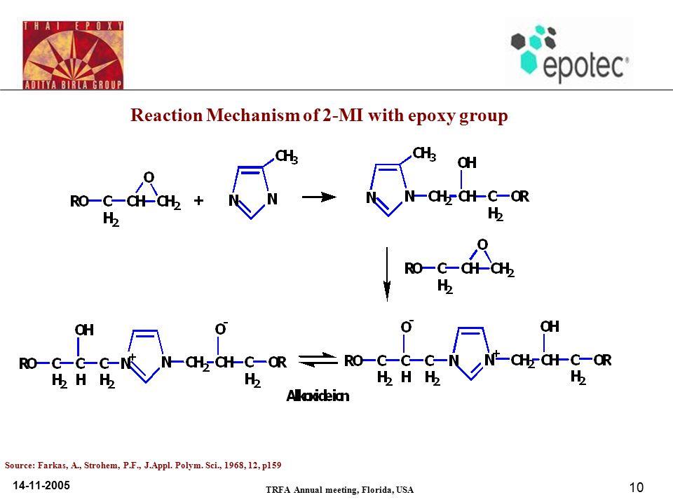14-11-2005 TRFA Annual meeting, Florida, USA 10 Reaction Mechanism of 2-MI with epoxy group Source: Farkas, A., Strohem, P.F., J.Appl. Polym. Sci., 19